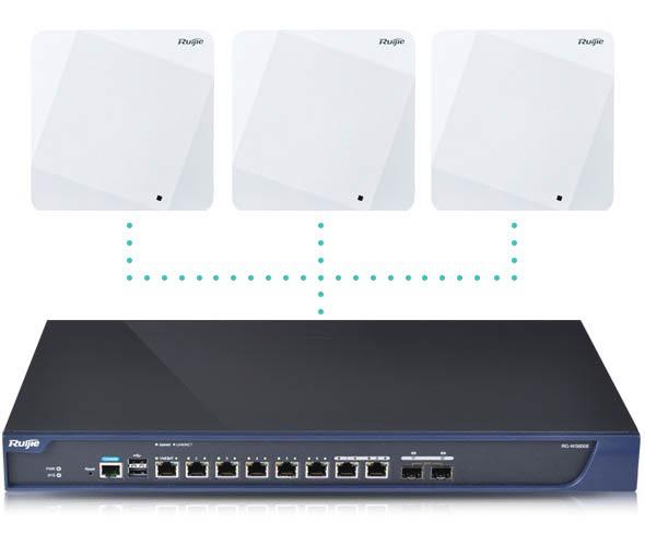 Roaming bộ phát wifi ruijie rg-ap710