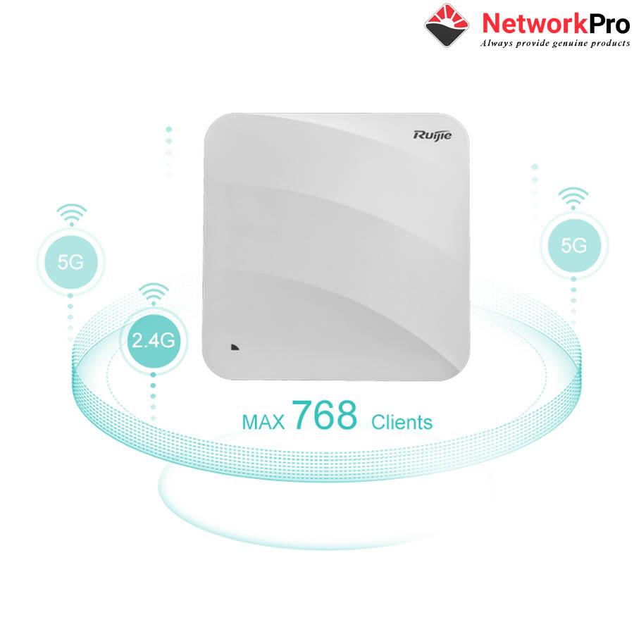 Ruijie Networks-Ruijie Wireless-RG-AP730-L