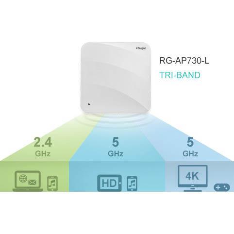 Wifi ba băng tần mang lại tốc độ nhanh hơn