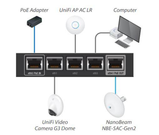 Sơ đồ kết nối thiết bị router cân băng tải