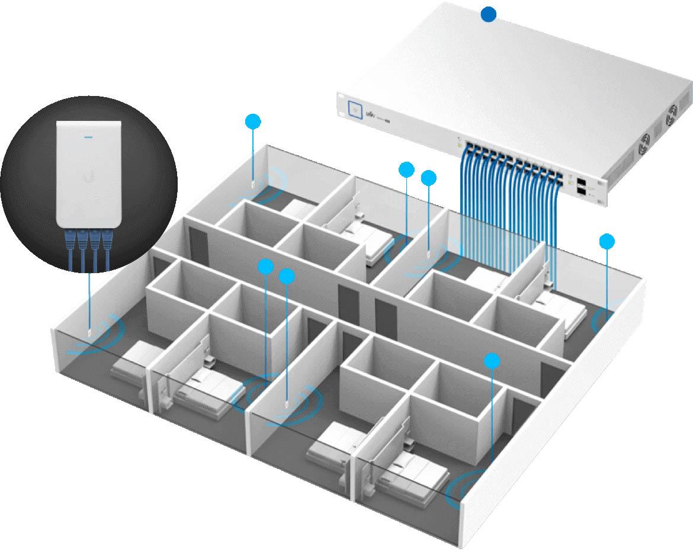 Nguồn cấp của Unifi AP AC Inwall