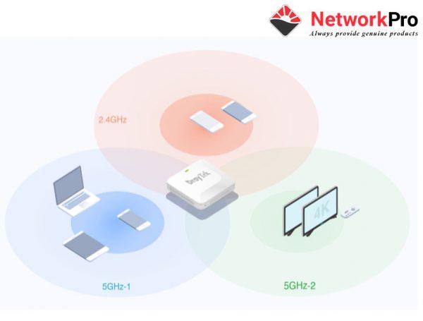 DrayTek VigorAP 1000C (2) - NetworkPro